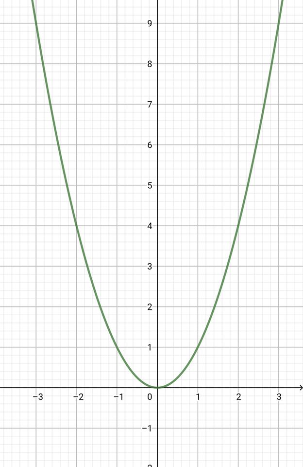 高認ココだけ(数学)②